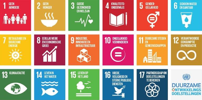 Meehelpen aan het realiseren van de ontwikkelingsdoelen - Ga bewuster om met uw geld. Beleg duurzaam.