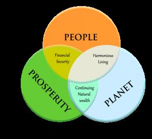 Towards Sustainability