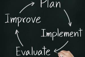 Het essentiële informatiedocument of de essentiële beleggersinformatie